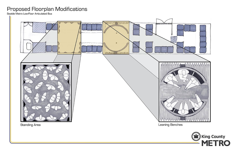 Metro-Project2